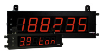 LDSS Large Serial Displays