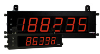 LD Large Display Counter and Rate Indicators